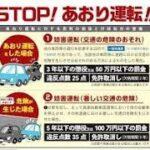 あおり運転撲滅!ドラレコ動画20